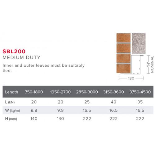Lintel SBL200 1050mm