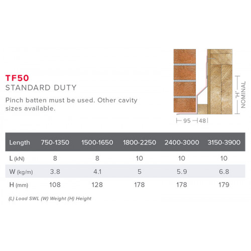 Lintel TF50 1050mm