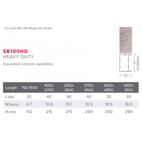 Lintel SB100HD 1050mm