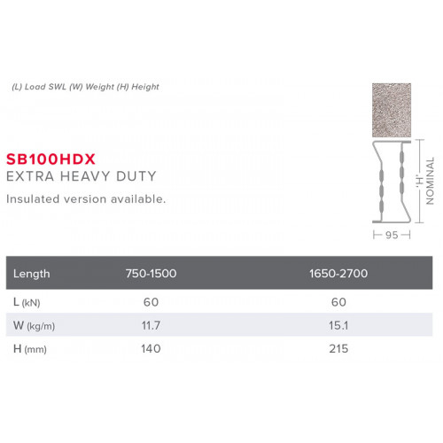 Lintel SB100HDX 1050mm