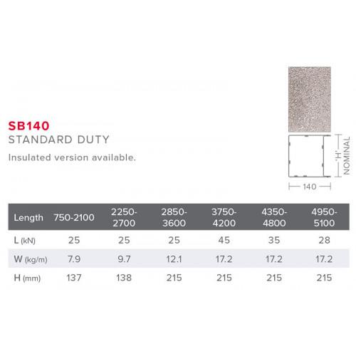 Lintel SB140 1050mm